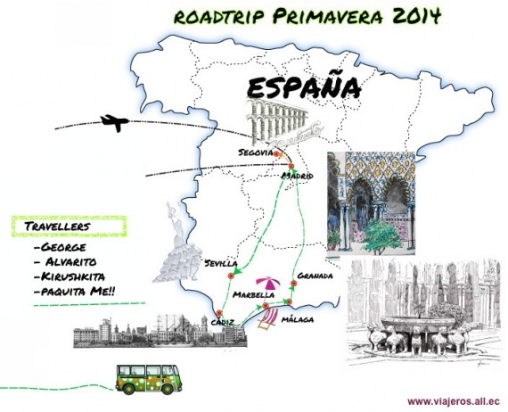 Itinerario de Viaje Ruta España Viajeros Ecuatorianos